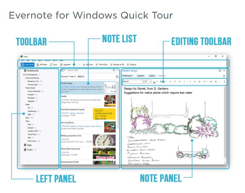 Onenote Evernote Alternatives