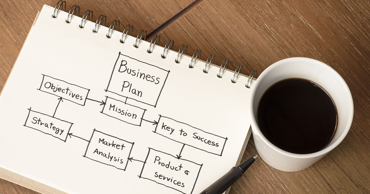 Creating A Business Plan For Your Online Store